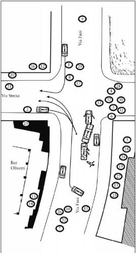 Collocazione dei testimoni in via Fani (via Fani 9.02)